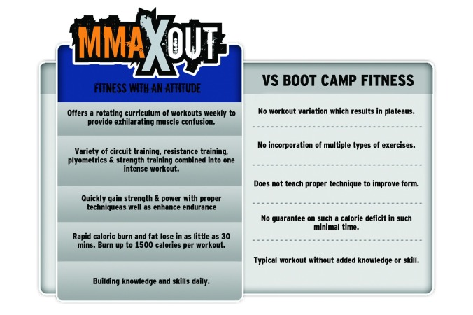 mma fitness conditioning certification