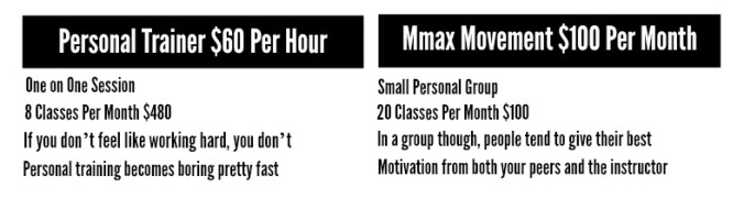 Mmax Movement workout